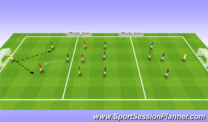 Football/Soccer Session Plan Drill (Colour): Matchplay.