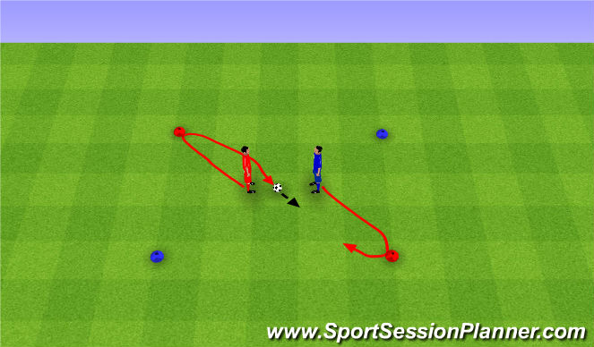 Football/Soccer Session Plan Drill (Colour): Red, Blue, Ball. Czerwień, niebieski, piłka