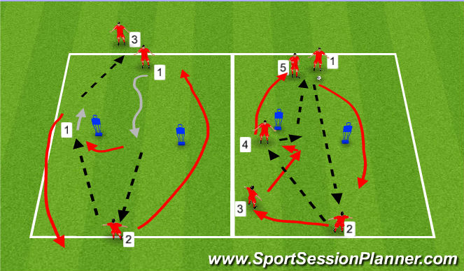 Football/Soccer Session Plan Drill (Colour): CURVED MOVEMENT