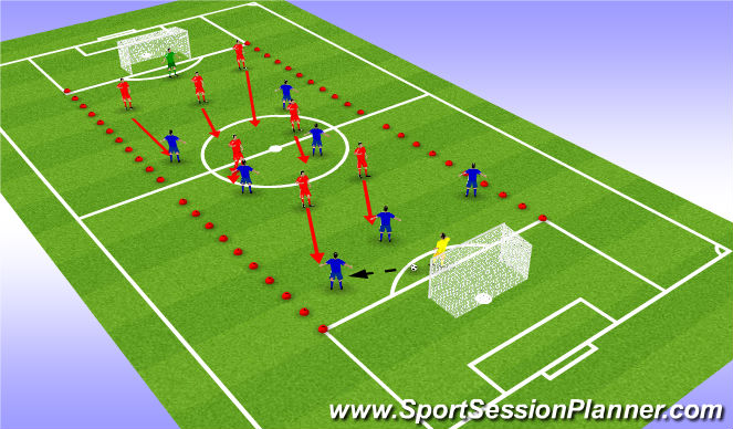 Football/Soccer Session Plan Drill (Colour): SSG part 1