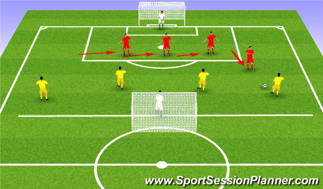Football/Soccer Session Plan Drill (Colour): DEFENSIVE LINE