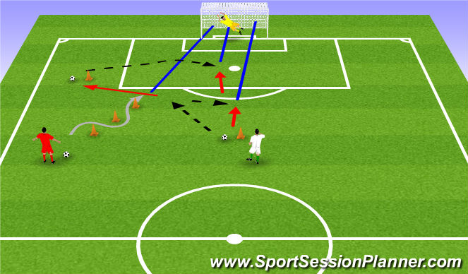 Football/Soccer Session Plan Drill (Colour): FINISHING DRILL