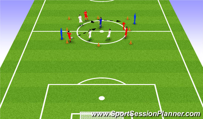 Football/Soccer Session Plan Drill (Colour): MIDFIELD POSSESSION