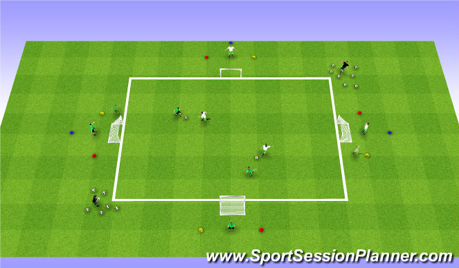 Football/Soccer Session Plan Drill (Colour): Physiological Game