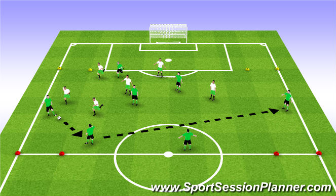 Football/Soccer Session Plan Drill (Colour): Pass or Dribble