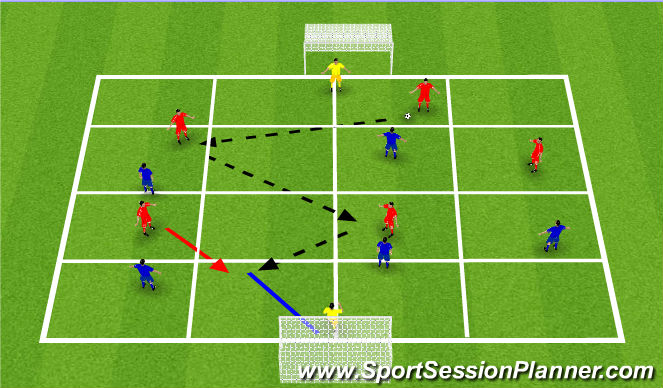 Football/Soccer Session Plan Drill (Colour): VARIOUS LINES OF ATTACK