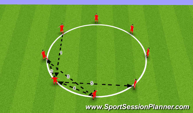 Football/Soccer Session Plan Drill (Colour): Original Setup