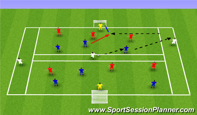 Football/Soccer Session Plan Drill (Colour): CHANNELLED POSSESSION SSG