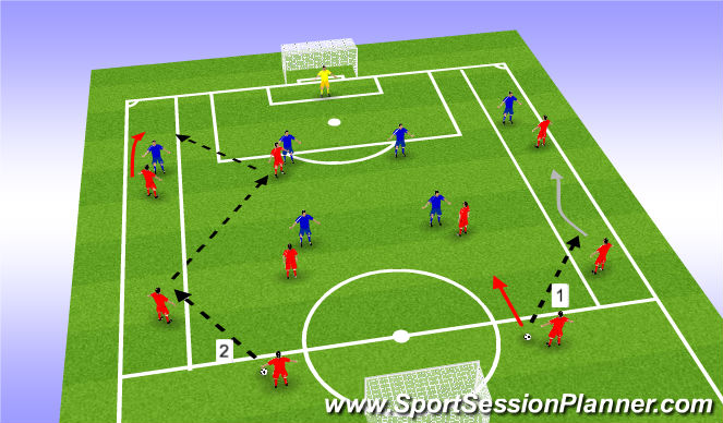 Football/Soccer Session Plan Drill (Colour): ATTACKING PATTERNS
