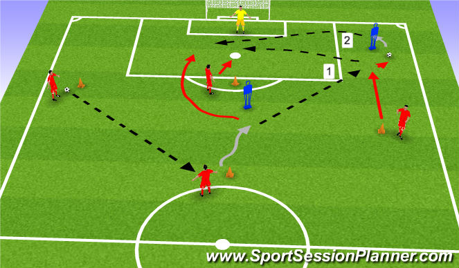Football/Soccer Session Plan Drill (Colour): 3 BALL DRILL