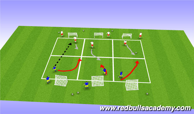 Football/Soccer Session Plan Drill (Colour): fully opposed to goal( destroyed)