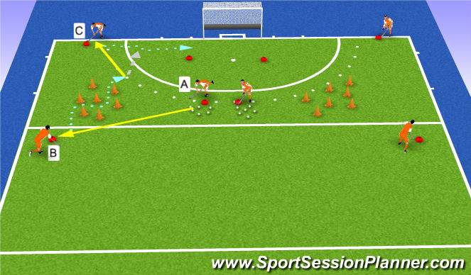 Hockey Session Plan Drill (Colour): passing dribbling defending
