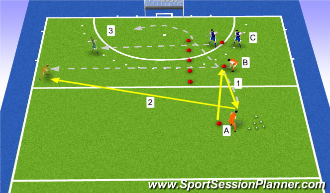 Hockey Session Plan Drill (Colour): verleggen met flats