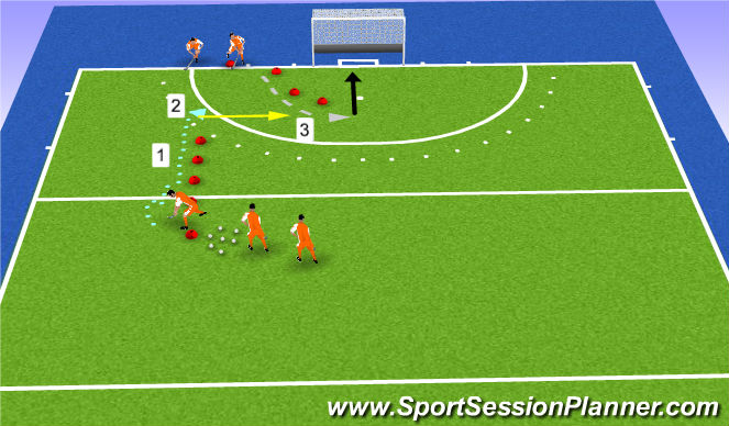 Hockey Session Plan Drill (Colour): backhand skills