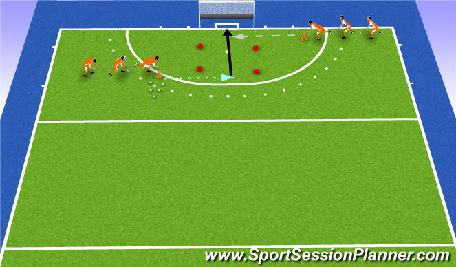 Hockey Session Plan Drill (Colour): flats richten