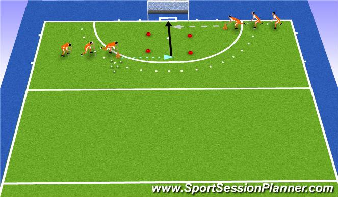 Hockey Session Plan Drill (Colour): flats richten
