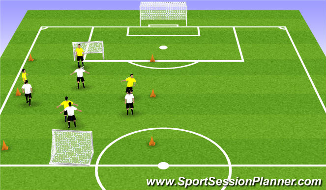 Football/Soccer Session Plan Drill (Colour): Small Sided Games - 3v3, 4v4