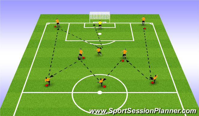 Football/Soccer Session Plan Drill (Colour): Passing to Shot