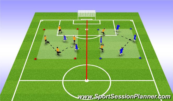 Football/Soccer Session Plan Drill (Colour): Opposed 4v2-6v3