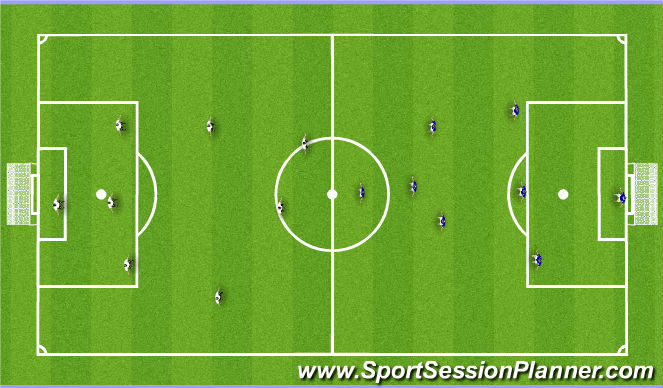 Football/Soccer Session Plan Drill (Colour): Final Activity