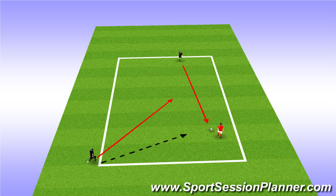 Football/Soccer Session Plan Drill (Colour): 2v1 recovery runs