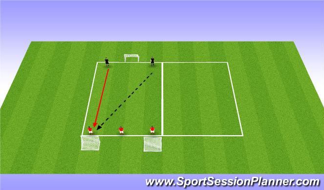 Football/Soccer Session Plan Drill (Colour): 2v3-3v4