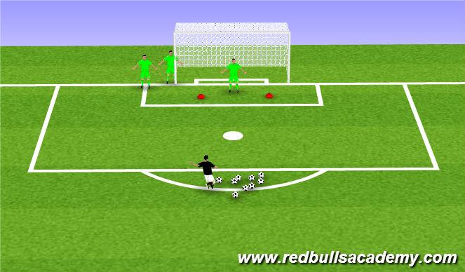 Football/Soccer Session Plan Drill (Colour): Basic Handling - 2