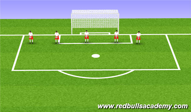 Football/Soccer Session Plan Drill (Colour): Collapse Diving - 1