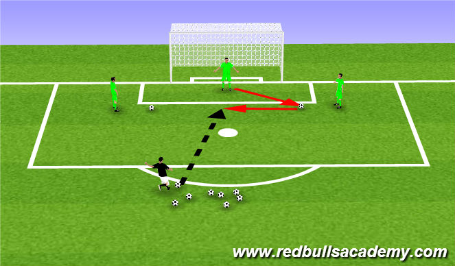 Football/Soccer Session Plan Drill (Colour): Collapse Diving - 2