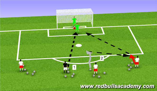 Football/Soccer Session Plan Drill (Colour): Angle play - 2