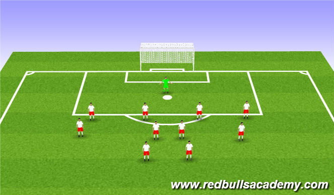 Football/Soccer Session Plan Drill (Colour): Communication Warmup