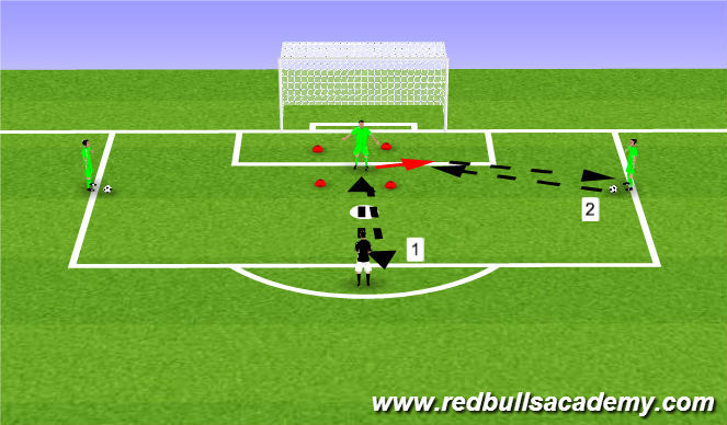 Football/Soccer Session Plan Drill (Colour): Playing with Feet Warmup