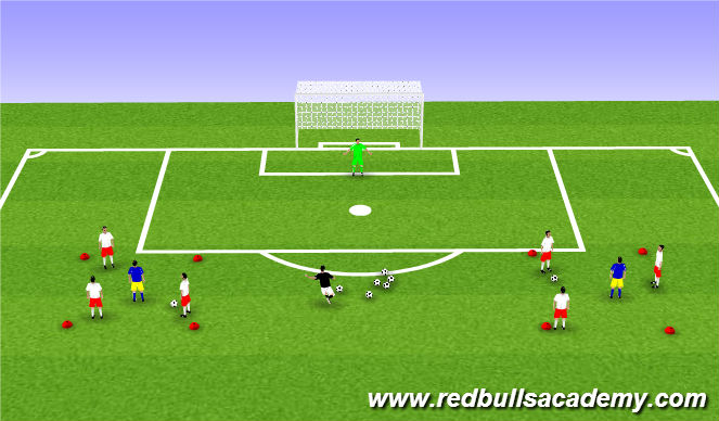 Football/Soccer Session Plan Drill (Colour): Playing with Feet - 2