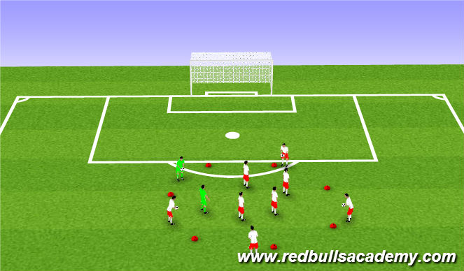Football/Soccer Session Plan Drill (Colour): Incorporating GK Into Session - 1