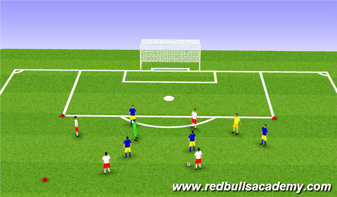 Football/Soccer Session Plan Drill (Colour): Incorporating GK in Session - 2