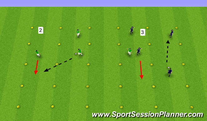 Football/Soccer Session Plan Drill (Colour): Basic Passing & Receiving Progression