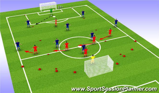 Football/Soccer Session Plan Drill (Colour): Function - forwards defending