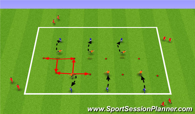 Football/Soccer Session Plan Drill (Colour): Líkamleg þjálfun.