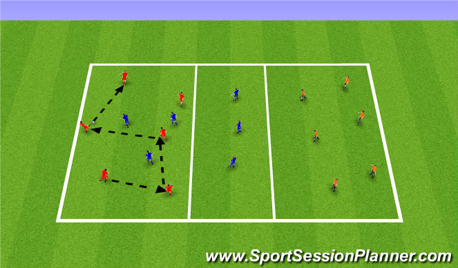 Football/Soccer Session Plan Drill (Colour): Leikræn þjálfun.