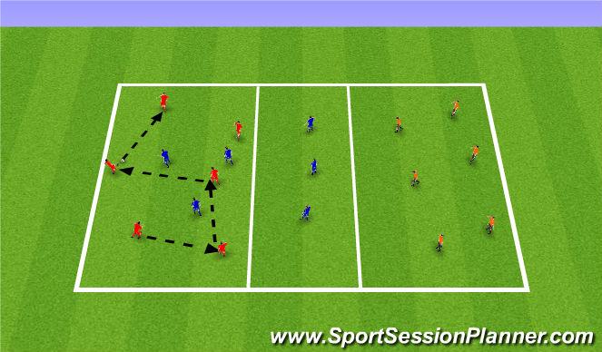 Football/Soccer Session Plan Drill (Colour): Leikræn þjálfun.