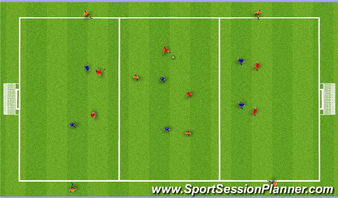 Football/Soccer Session Plan Drill (Colour): Skilyrtur leikur.