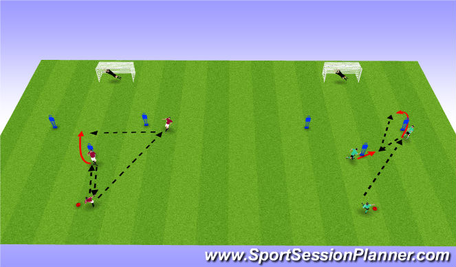 Football/Soccer Session Plan Drill (Colour): Main phase variation