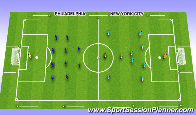 Football/Soccer Session Plan Drill (Colour): YANKEE STADIUM APRIL 16 7PM