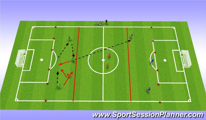 Football/Soccer Session Plan Drill (Colour): multidirectional