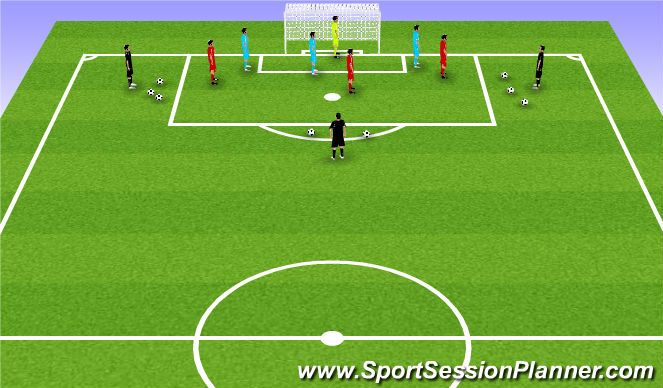 Football/Soccer Session Plan Drill (Colour): 3 on 3 in the 18