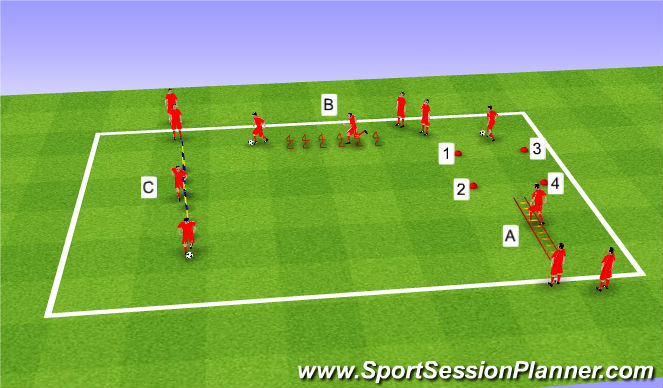 Football/Soccer Session Plan Drill (Colour): Agility/Ball Manipulation Course