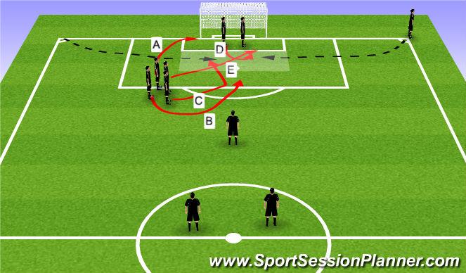 Football/Soccer Session Plan Drill (Colour): Corner 1 ATT