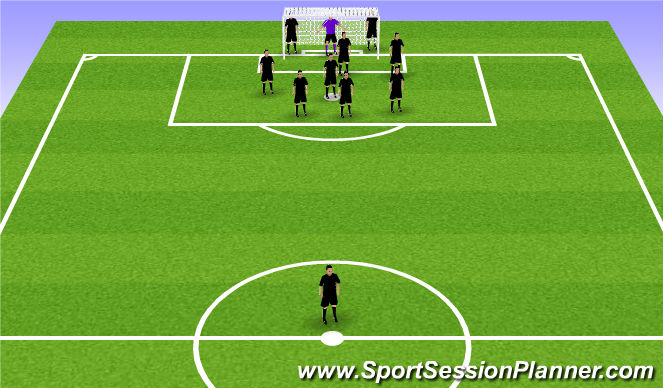 Football/Soccer Session Plan Drill (Colour): Corner DEF