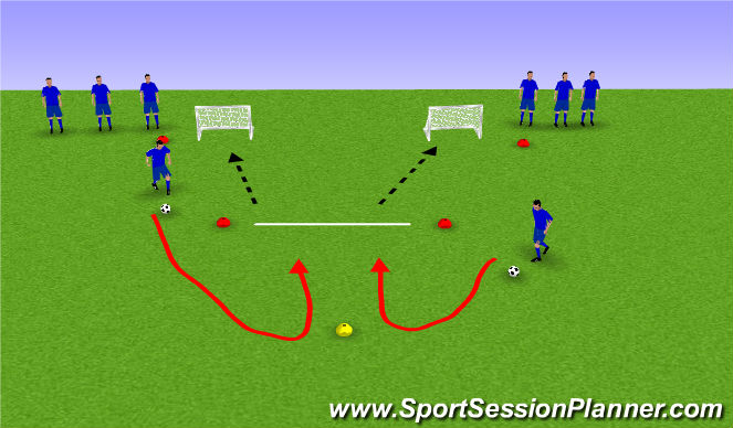 Football/Soccer Session Plan Drill (Colour): Turn to Goal