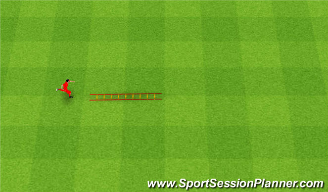 Football/Soccer Session Plan Drill (Colour): Ladder Drills. Drabinka.
